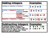 Integer Operations Poster