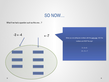 Integer Operations Presentation
