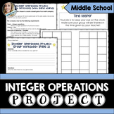 Integer Operations Math Project