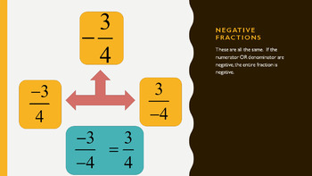 Integer Operations Remediation Lesson