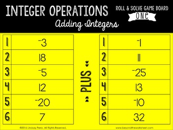Integer Operations Review Game