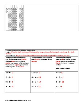 Integer Operations Review Notes and Problems