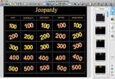 Integer Operations SMART Jeopardy Review
