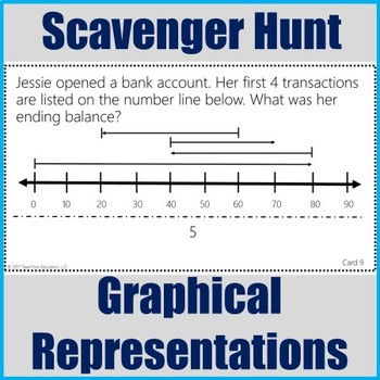 Integer Operations Scavenger Hunt