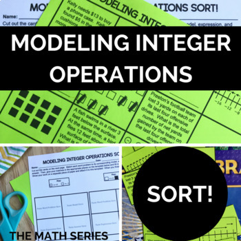 Modeling Integer Operations Sort!