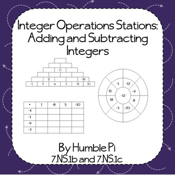 Integer Operations Stations: Adding and Subtracting Integers-7.NS.1b. 7.NS.1c