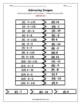 Subtracting Integers Cut and Paste Matching