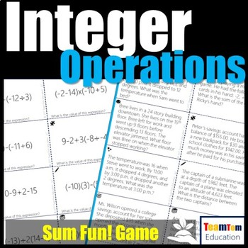 Integer Operations Task Card Game