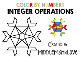 Integer Operations Worksheet - Color by Numbers