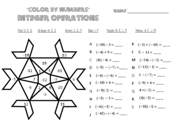 Integer Operations Worksheet - Color by Numbers by MiddleMathLove