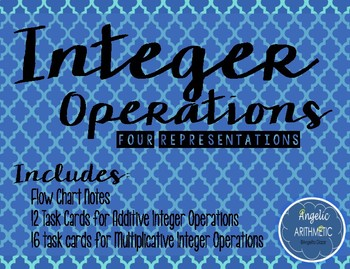 Integer Operations_Word Problems