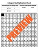 Integer Reference Charts: Number Line, Hundreds Chart & Multiplication Chart