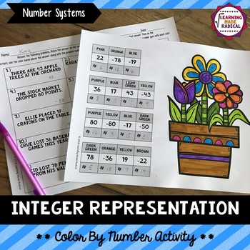 Integer Representation Color By Number Activity