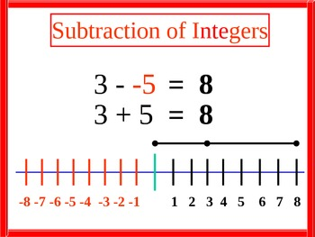 Integer Review with All 4 Operations PowerPoint and Handouts