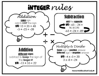 35 Ideas and Tips for Teaching Integers Math Adding