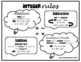 Integer Rule Cheat Sheet