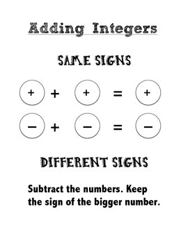Integer Rule Signs