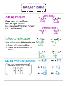 Integer Rule poster