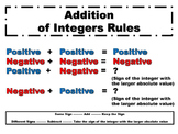 Integer Rules