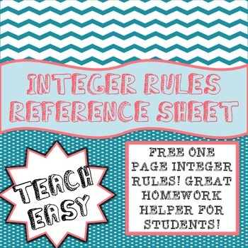 INTEGER RULES QUICK REFERENCE