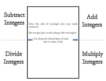 Integer Rules Foldable
