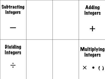Integer Rules Foldable