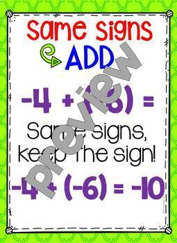 Integer Operations Rules Math Posters