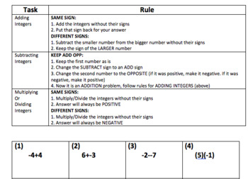 Integer Rules Operations and Practice Problems