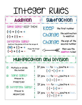 Integer Rules Poster