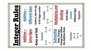 Integer Rules Poster