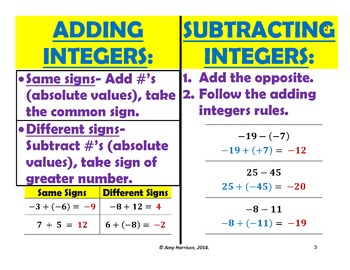 Integer Rules Poster- Adding and Subtracting