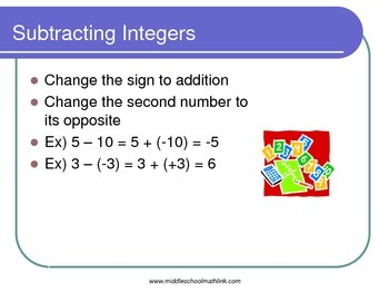 7.NS.1/7.NS.2  Integer Rules Posters