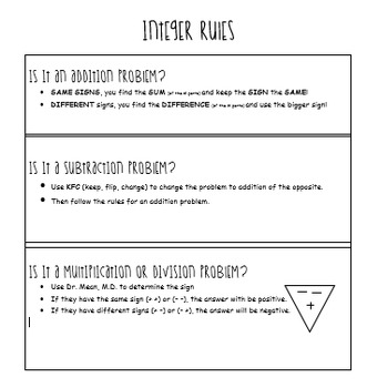 Integer Rules Reference Chart