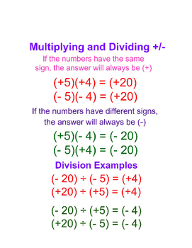 Integer Rules - Rules for Combining, Multiplying and Dividing Integers