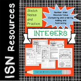 Integer Notes - Integers, absolute value, comparing, adding & subtracting
