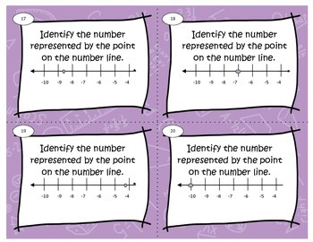Integer Task Cards- Expressions and Graphing Rational Numbers on a Number Line