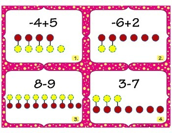 Integer Task Cards with Modeling