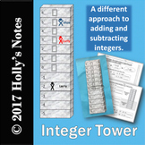 Integer Tower - Adding and Subtracting Integers