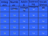 Integer Unit Jeopardy Game 7.NS.1