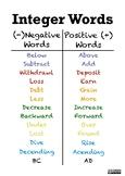 Integer Words