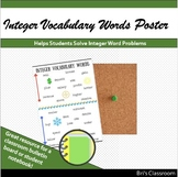 Integer Vocabulary Words Poster