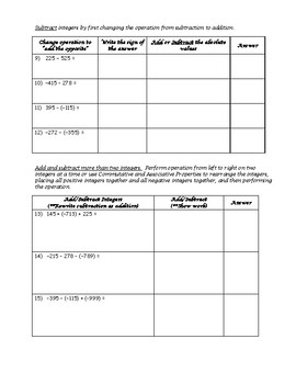 Integer Worksheet: Tables with Steps - Add, Subtract, Multiply, Divide
