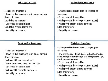 Integer and Fraction Operation Rules