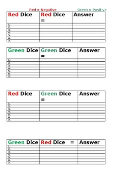 Integer practice with dice