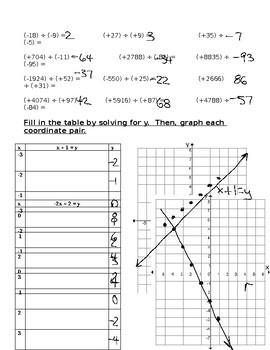 Integer review answer key