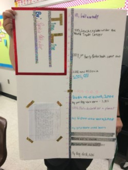 Integer timeline project