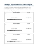 Integers Multiple Representations Worksheet for Algebra