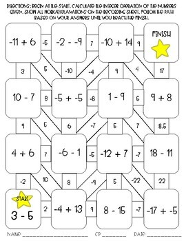Adding and Subtracting Integers Maze Activity