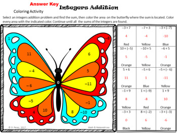 Integers Addition with algebra tiles models-ISN Notes-Practice Coloring Activity