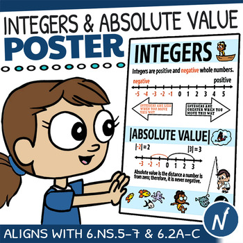 Integers Anchor Chart | 17 x 22 Integers Poster | Works With Any Normal Printer
